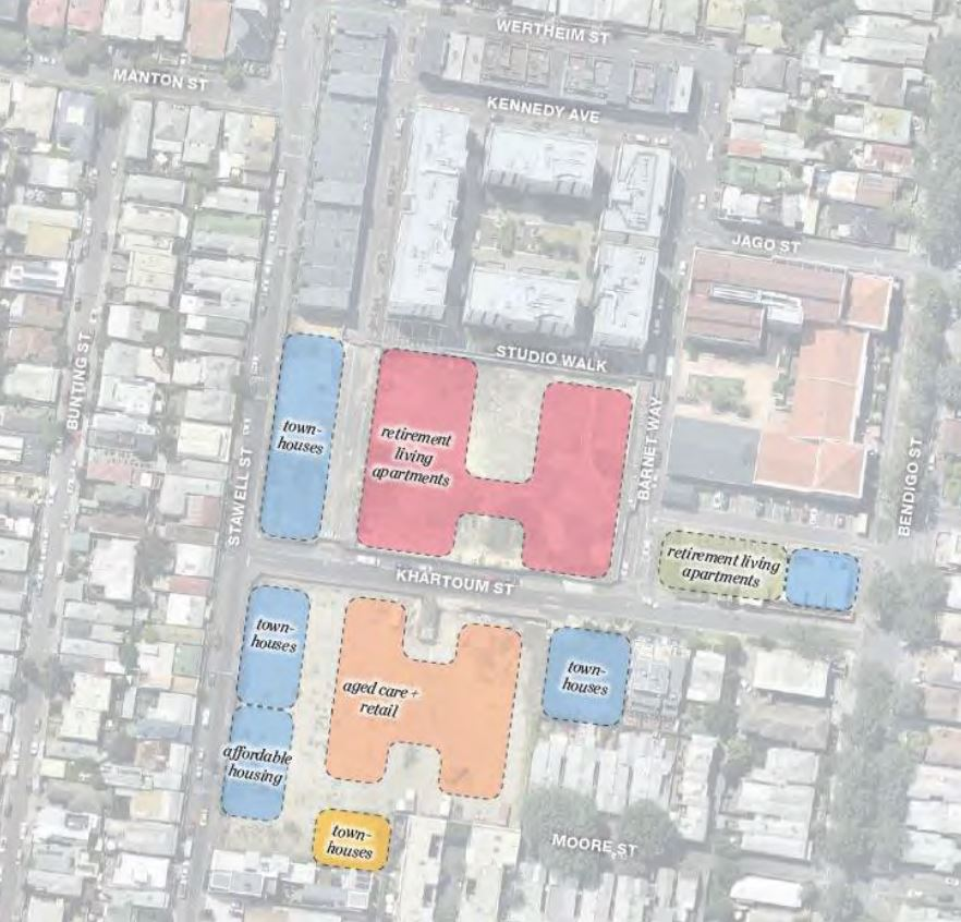 Lendlease diagram