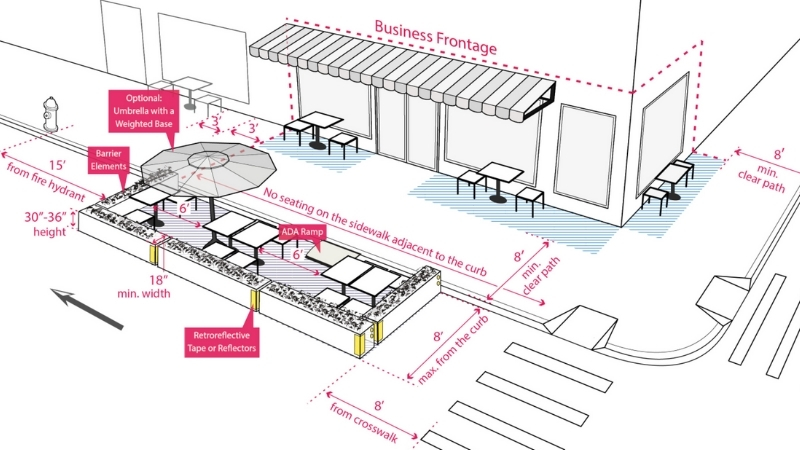 ▲ New York City's seating criteria for open restaurants as part of the social distancing during Covid-19 recovery.
