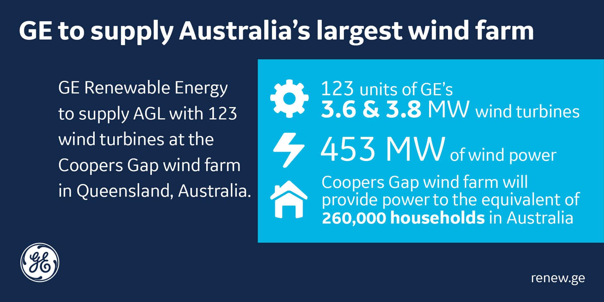 AGL Windfarm 2