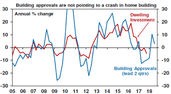 housing graph4