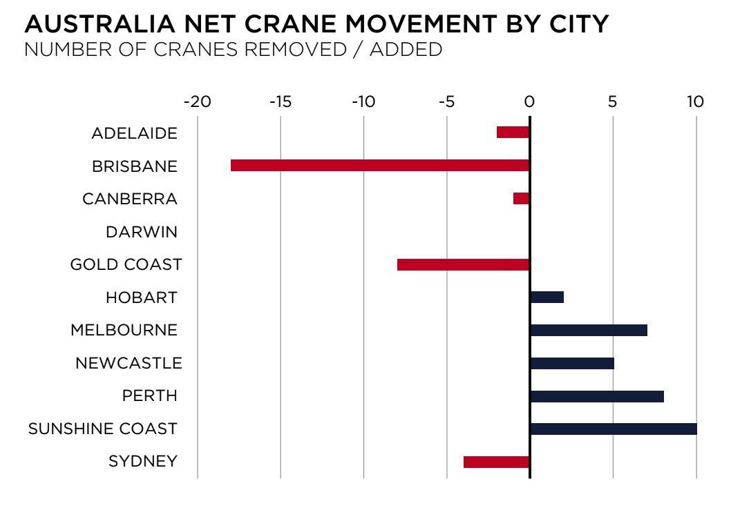 Crane index 2
