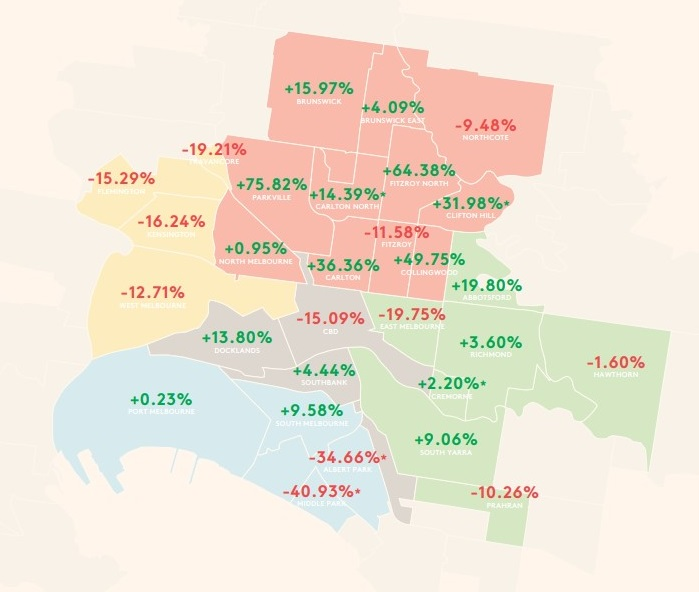 Apartments: Quarterly median change by suburb based on data collected from January to June 2018.