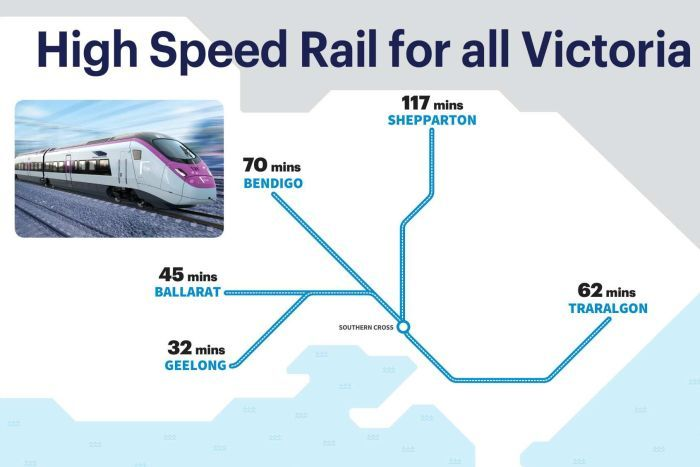 The coalition has promised to significantly reduce travel times from regional areas.