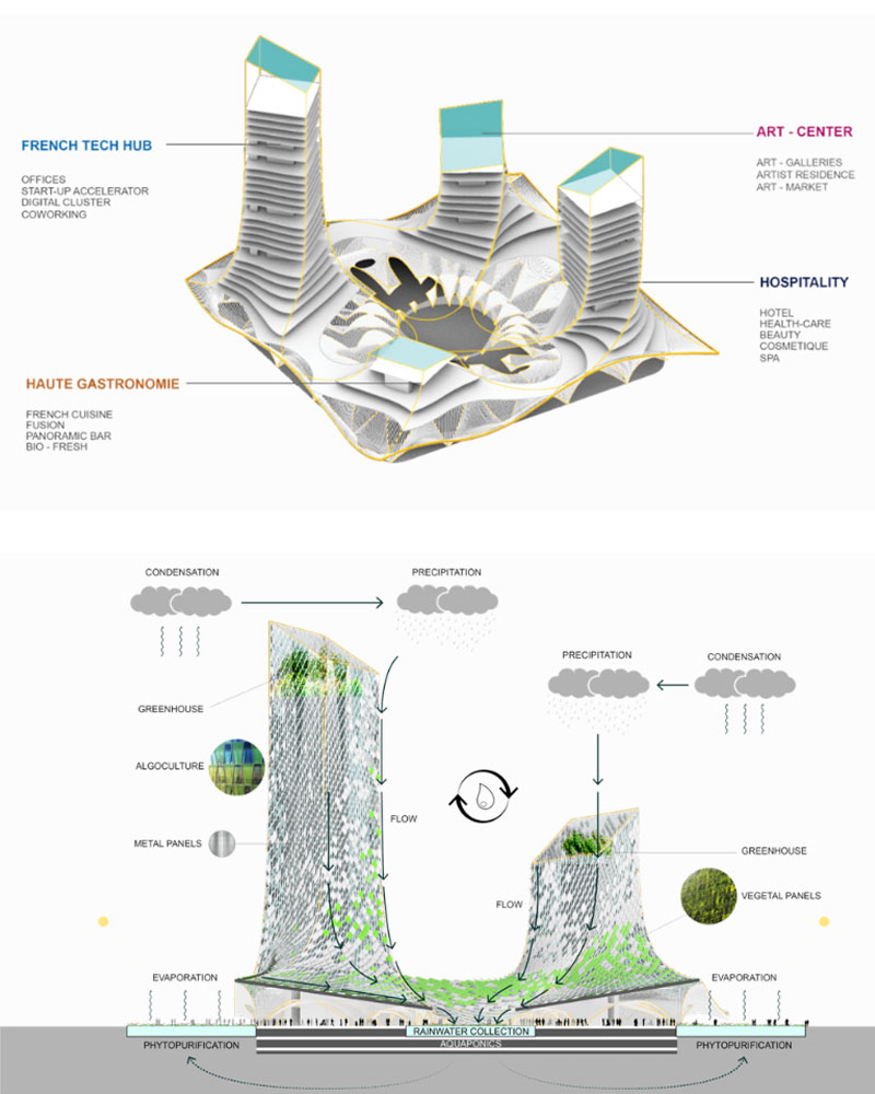 A cross section highlighting key spaces within the tower (above), water cycles and flows throughout the towers (below).