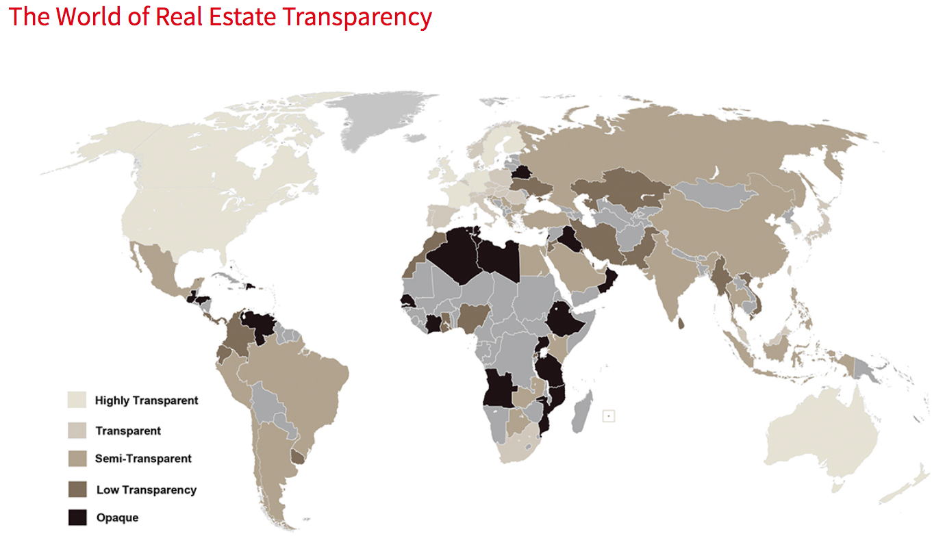 The World of Real Estate Transparency