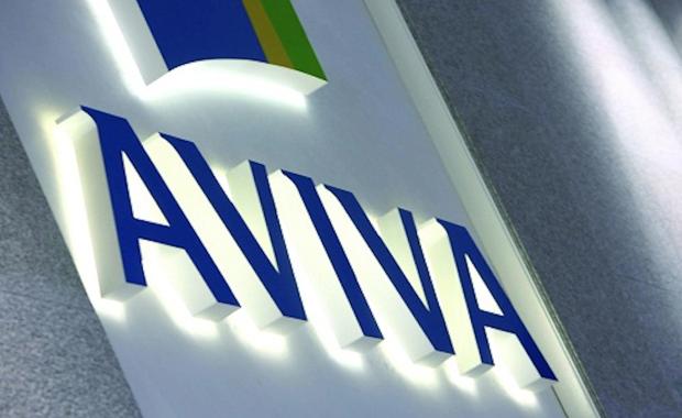 AVIVA-INVESTORS
