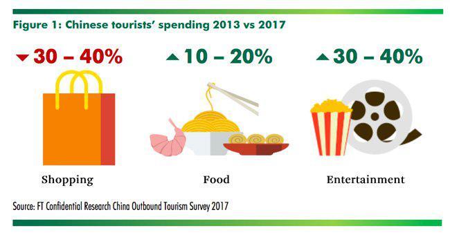 Chinese-spending.jpg