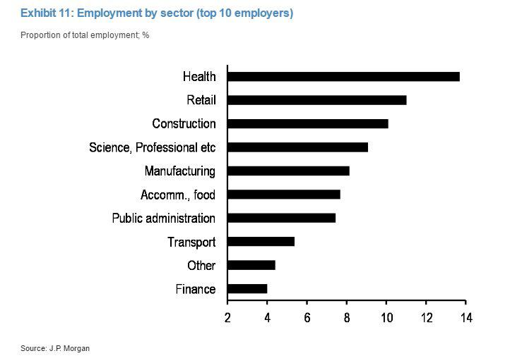 JP-Morgan-oz-largest-employers-in-Australia.jpg