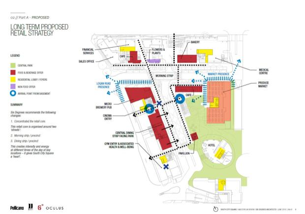 Masterplan-retail-recommendations_620x435.jpg