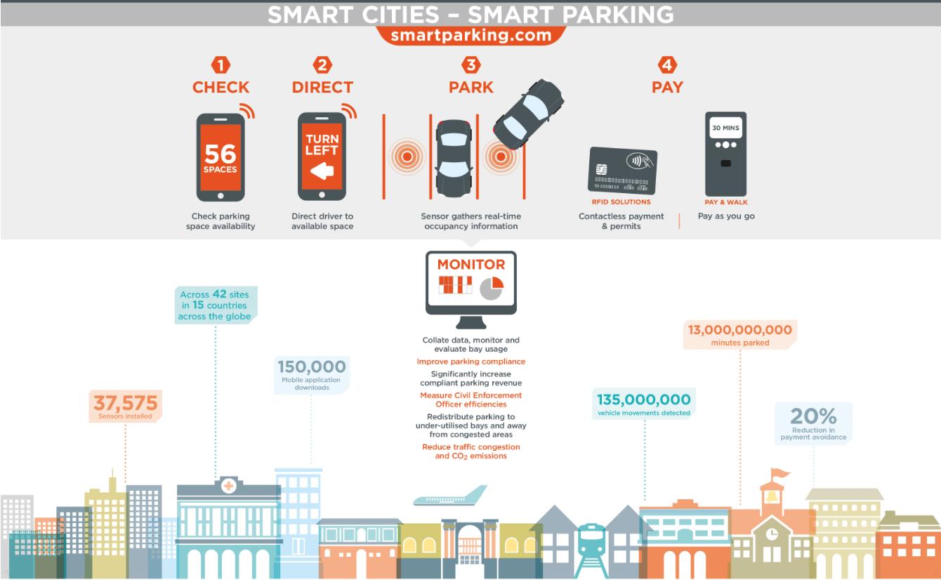 Smart-parking.png