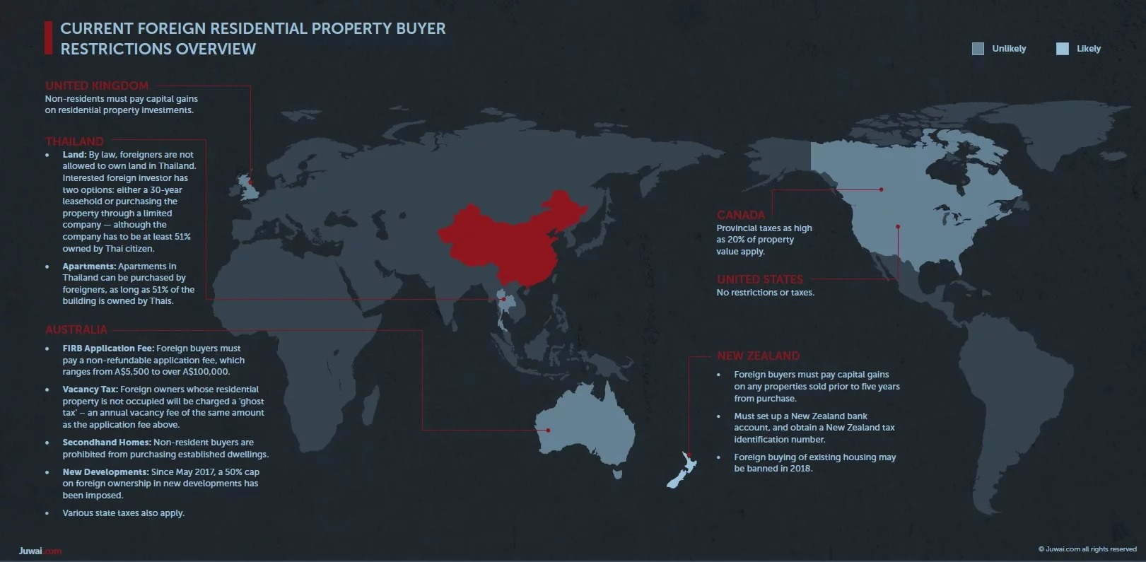 Chinese property website Juwai.com's overview of the current foreign investment restrictions currently in place globally.