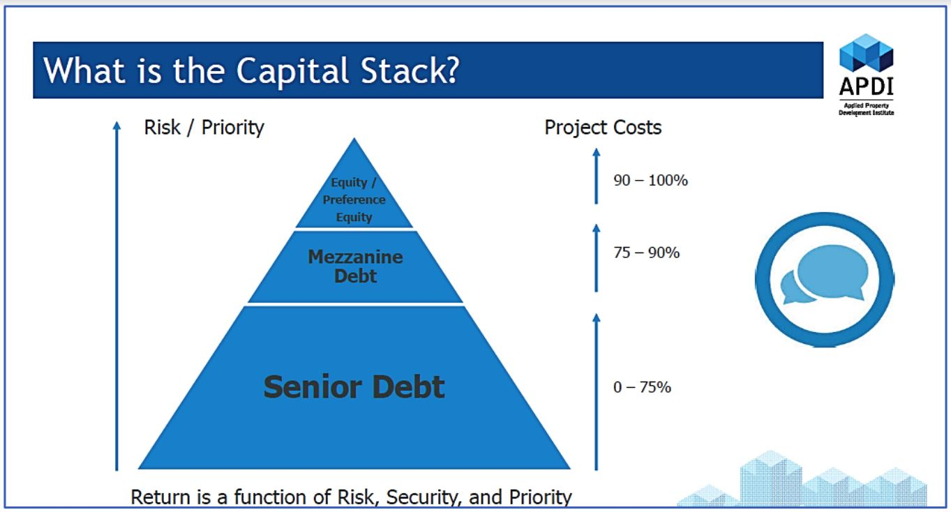 Capital Stack 01