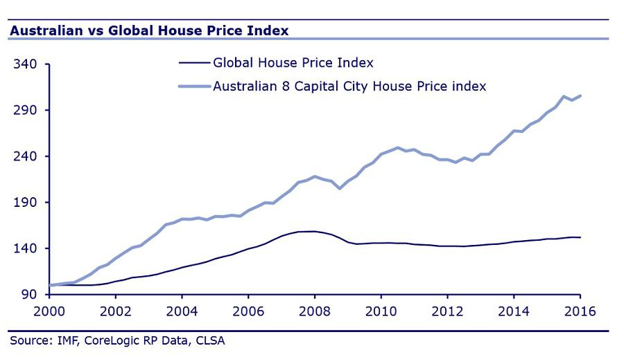 clsa-house-price-index-1-1.jpg