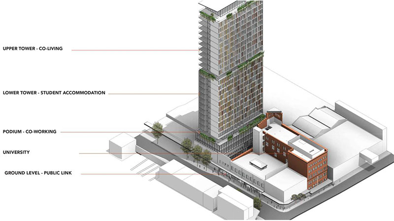 Plans for the  site in Fortitude Valley. Supplied.
