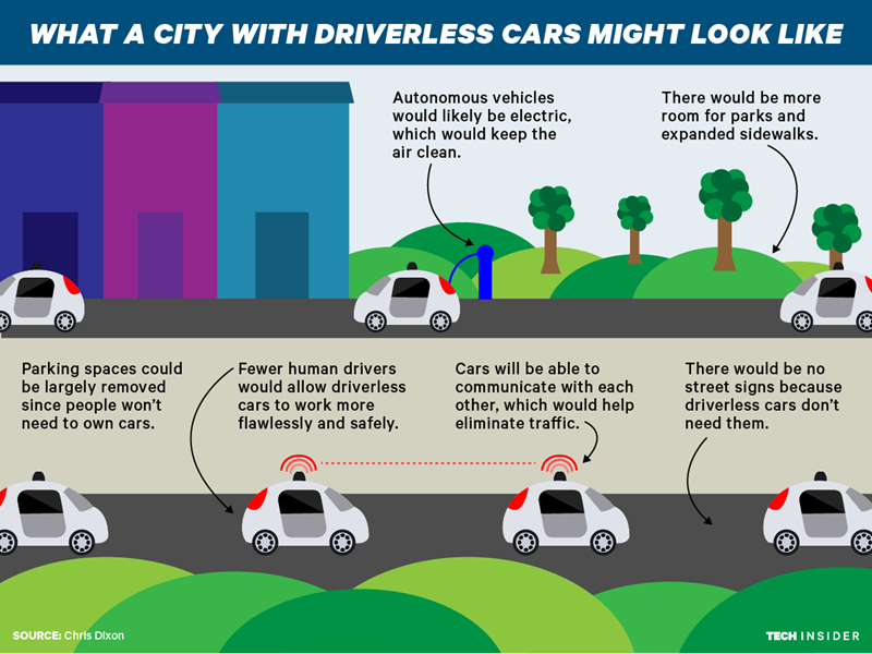 driverless-car-city.png
