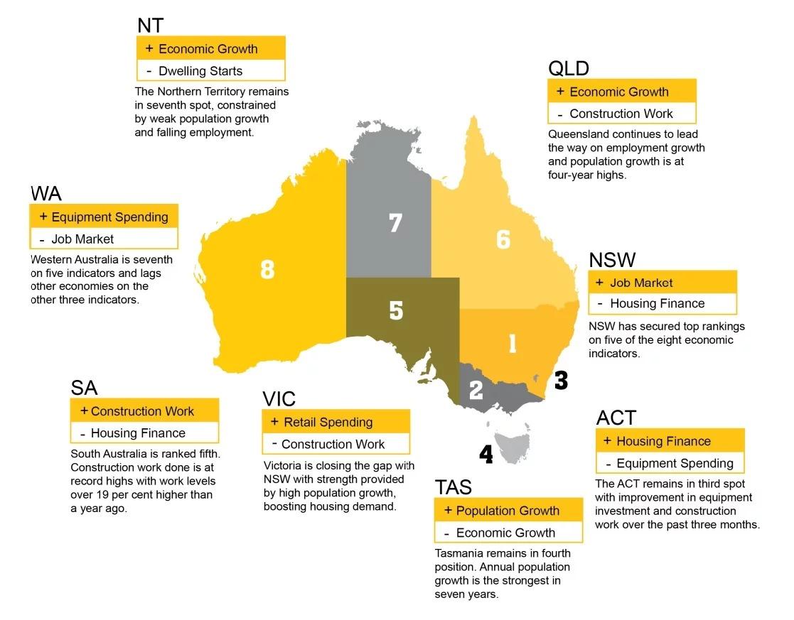 Australia Comsecc1