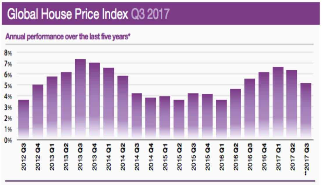 global-house-price.jpg