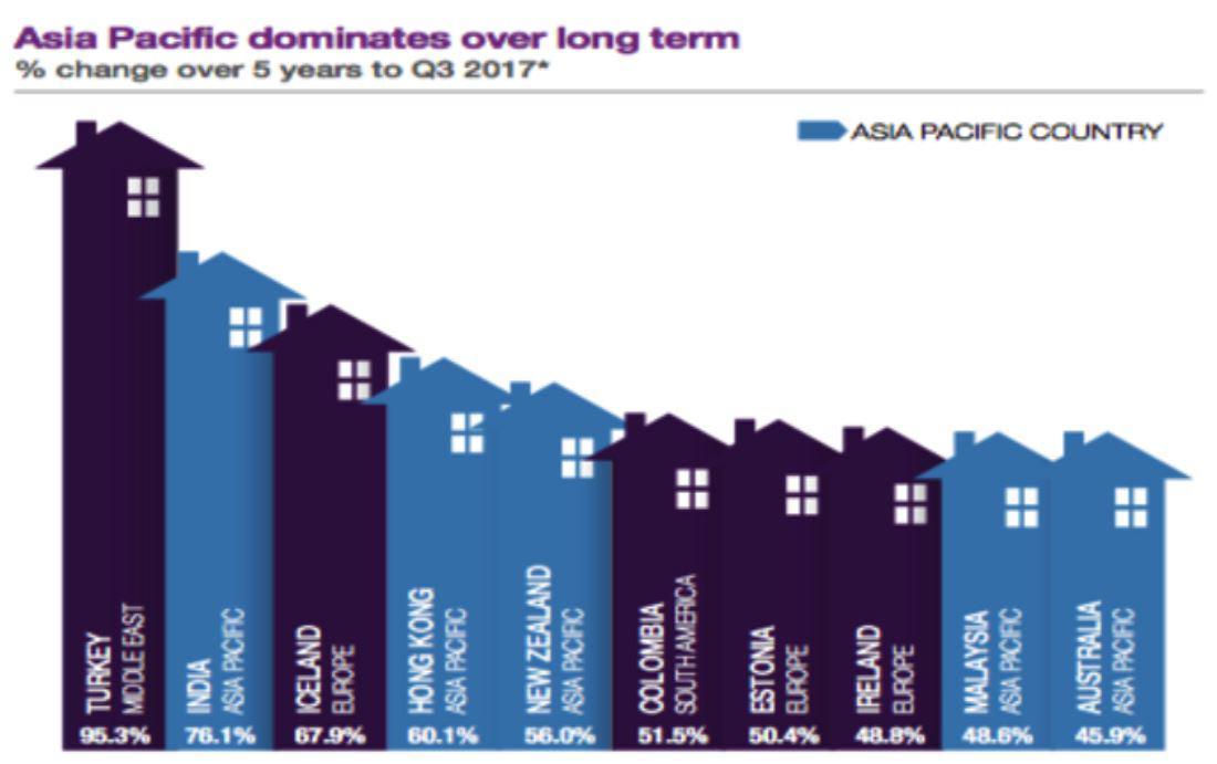 global-house-price2.jpg