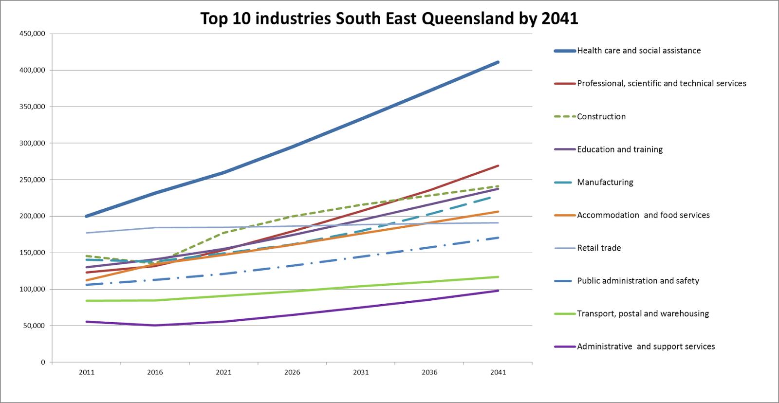 jobs-graph1.png